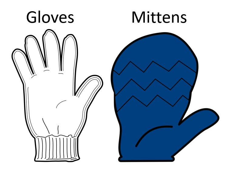 what is the difference between a glove and mitten