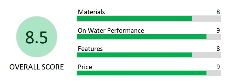 ROC inflatable paddleboard rating