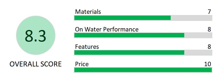Serenelife inflatable paddle board rating