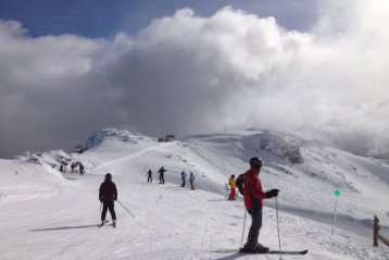 how much does it cost to ski or snowboard