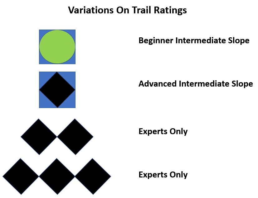 variations-on-trail-ratings